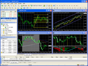 Forex Metal Forex Metal Review