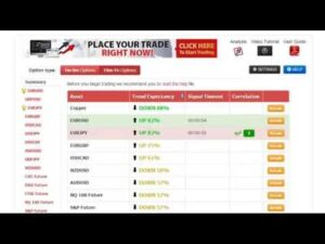 Your Trade Choice Review - ¿es una estafa o es seguro?
